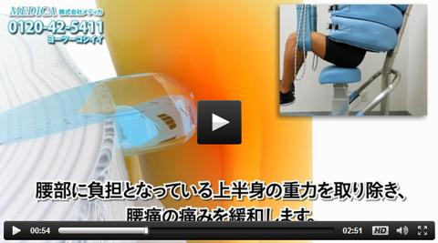 椎間板の除圧作用順序 3D動画